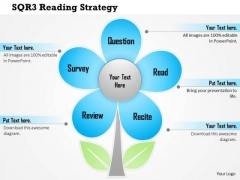 Business Framework Sqr3 Reading Strategy PowerPoint Presentation