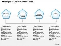 Business Framework Strategic Management Process Nf PowerPoint Presentation