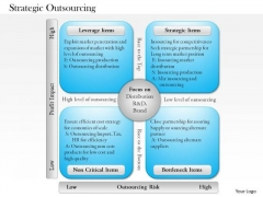 Business Framework Strategic Outsourcing PowerPoint Presentation