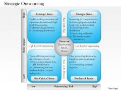 Business Framework Strategic Outsourcing PowerPoint Presentation