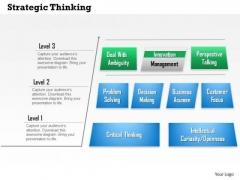 Business Framework Strategic Thinking 2 PowerPoint Presentation