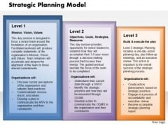 Business Framework Strategy Planning Model PowerPoint Presentation