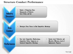 Business Framework Structure Conduct Performance 2 PowerPoint Presentation