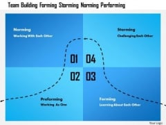 Business Framework Team Building Forming Storming Norming Performing PowerPoint Presentation