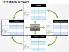Business Framework The Balanced Scorecard PowerPoint Presentation