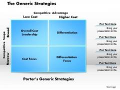 Business Framework The Generic Strategies PowerPoint Presentation