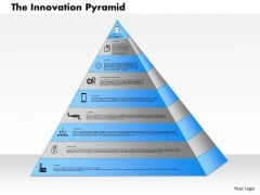 Business Framework The Innovation Pyramid PowerPoint Presentation