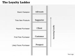 Business Framework The Loyalty Ladder PowerPoint Presentation