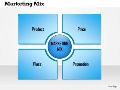 Business Framework The Marketing Mix PowerPoint Presentation