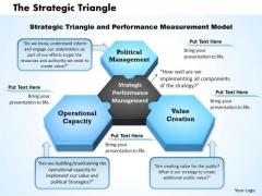 Business Framework The Strategic Triangle PowerPoint Presentation