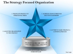 Business Framework The Strategy Focused Organization 1 PowerPoint Presentation
