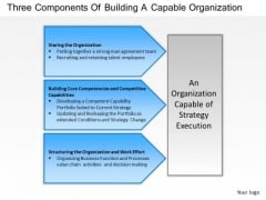 Business Framework Three Components Of Building A Capable Organization PowerPoint Presentation
