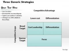 Business Framework Three Generic Strategies PowerPoint Presentation