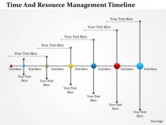 Business Framework Time And Resource Management Timeline PowerPoint Presentation