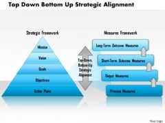 Business Framework Top Down Bottom Up Strategic Alignment PowerPoint Presentation