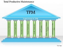 Business Framework Total Productive Maintenance Tpm Pillars PowerPoint Presentation