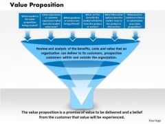 Business Framework Value Proposition PowerPoint Presentation