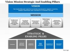 Business Framework Vision Mission Strategic And Enabling Pillars PowerPoint Presentation