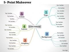 Business Framework Visual Information PowerPoint Presentation