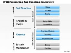 Business Framework Vtr Consulting And Coaching Framework PowerPoint Presentation