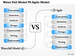 Business Framework Water Fall Model Vs Agile Model PowerPoint Presentation