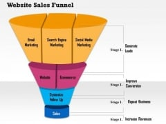 Business Framework Website Sales Funnel PowerPoint Presentation