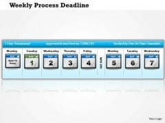 Business Framework Weekly Process Deadline PowerPoint Presentation