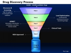 Business Funnels PowerPoint Templates Marketing Drug Discovery Process Ppt Slides