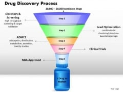 Business Funnels PowerPoint Templates Strategy Drug Discovery Process Ppt Slides