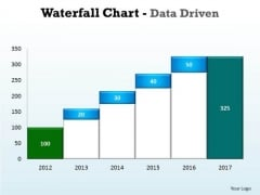 Business Graphic PowerPoint Templates Business Waterfall Chart Data Driven Ppt Slides