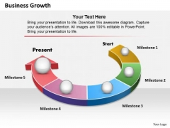 Business Growth PowerPoint Presentation Template