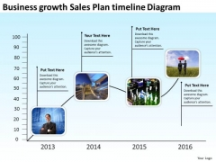 Business Growth Sales Plan Timeline Diagram PowerPoint Templates Ppt Slides Graphics