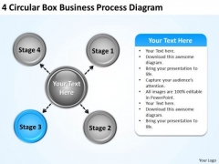 Business Growth Strategy 4 Circular Box Process Diagram Ppt Management