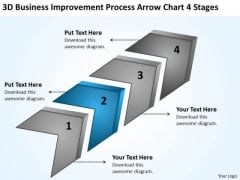 Business Improvement Process Arrow Chart 4 Stages The Planning PowerPoint Templates