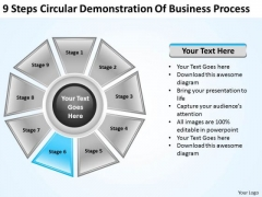 Business Integration Strategy Circular Demonstration Of Process Concepts