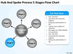 Business Integration Strategy Spoke Process 5 Stages Flow Chart Ppt Management