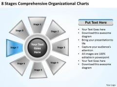 Business Intelligence Strategy Comprehensive Organizational Charts Ppt Company