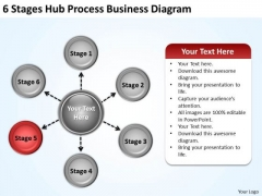 Business Level Strategy 6 Stages Hub Process Diagram Ppt Planning