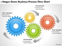 Business Level Strategy Definition 4 Stages Gears Process Flow Chart Strategic Sales Plan Ppt Slide