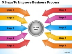 Business Level Strategy Definition 5 Steps To Improve Process Strategic Planning Outline Ppt Slide