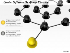 Business Level Strategy Leader Influence On Group Decision Pictures