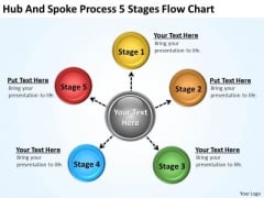 Business Life Cycle Diagram 5 Stages Flow Chart PowerPoint Templates Ppt Backgrounds For Slides