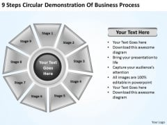 Business Management Strategy Demonstration Of Process Execution