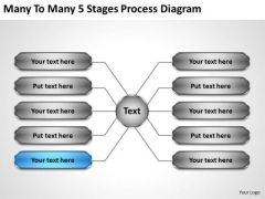 Business Management Strategy Many To 5 Stages Process Diagram Ppt Company