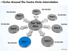 Business Marketing Strategy 7 Circles Around The Centre Interrelation Ppt PowerPoint