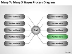 Business Marketing Strategy Many To 5 Stages Process Diagram Plan