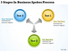 Business Model Diagram 3 Stages Businerss Spokes Process PowerPoint Slides