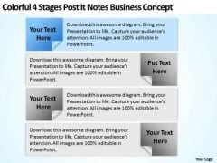 Business Model Diagram Examples 4 Stages Post It Notes Concept Ppt PowerPoint Slide