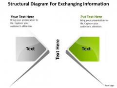 Business Model Diagram Examples For Exchanging Information Ppt PowerPoint Templates