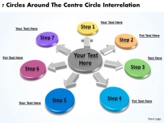 Business Model Diagrams 7 Circles Around The Centre Interrelation PowerPoint Slides